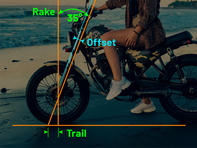 rake-trail-offset-explained
